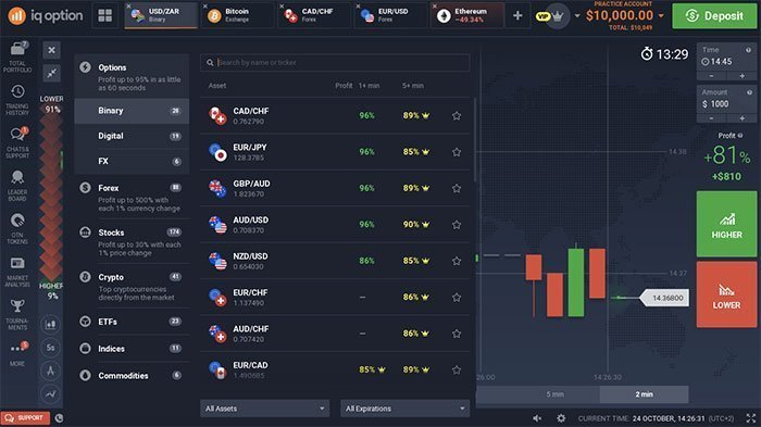 List of currencies