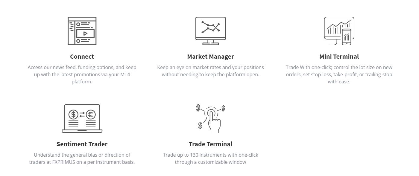FXPrimus Trading Tools