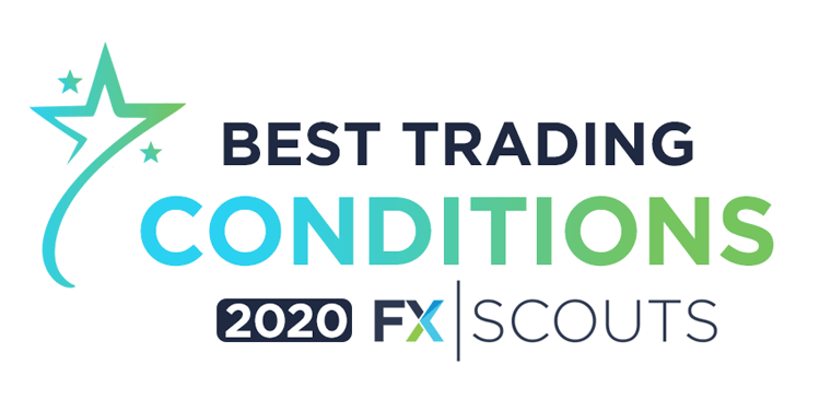 best-trading-conditions-final