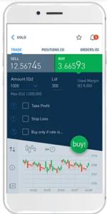 Avatrade Mobile Trading Platform